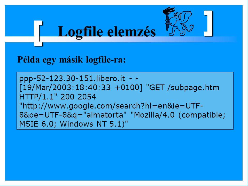 [ Logfile elemzés Példa egy másik logfile-ra: